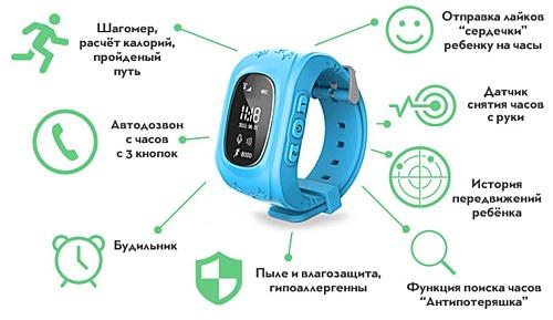 Самые важные функции детских часов с GPS-трекером